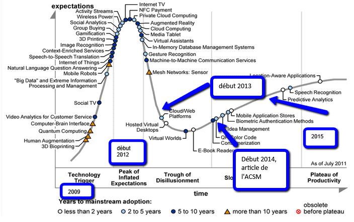 Adoption_nouvelles_technologies_2014