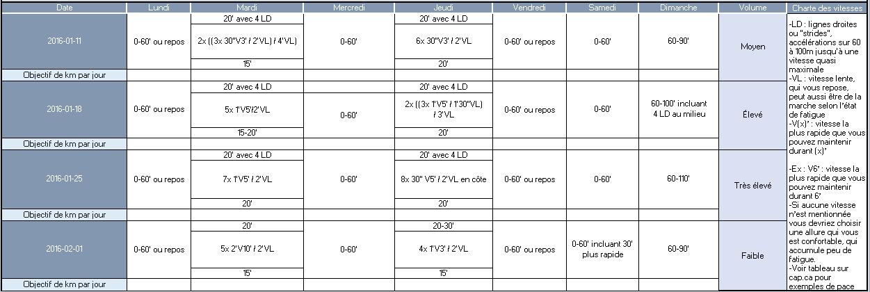 Programme_Janvier_2016